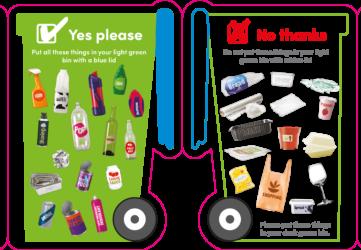 Rochdale: Recycling plastic?  #GotToBeABottle