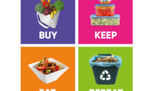 Grid of 4 squares, one for Buy with a reusable shopping bag with food, Keep with three plastic containers saving food, Eat with a meal in a square bowl made form leftovers and Repeat with a food recycling bin.